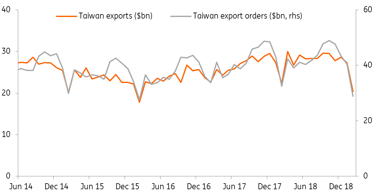 taiwan u2019s economy  still waiting for an export rebound