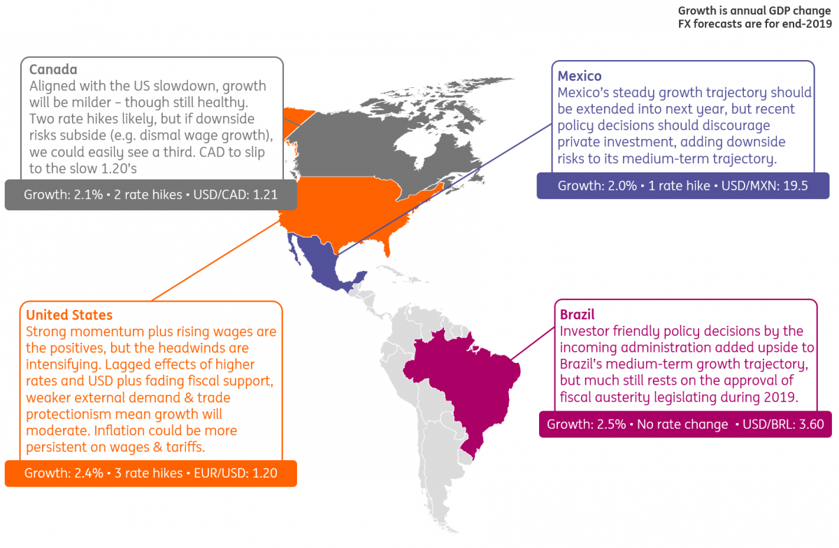 In pictures: ING's 2019 economic outlook | Article | ING Think