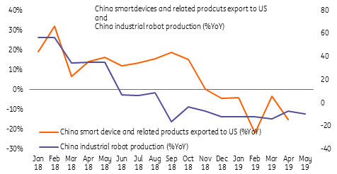 Stability, not growth, is China's domestic focus amid the trade war