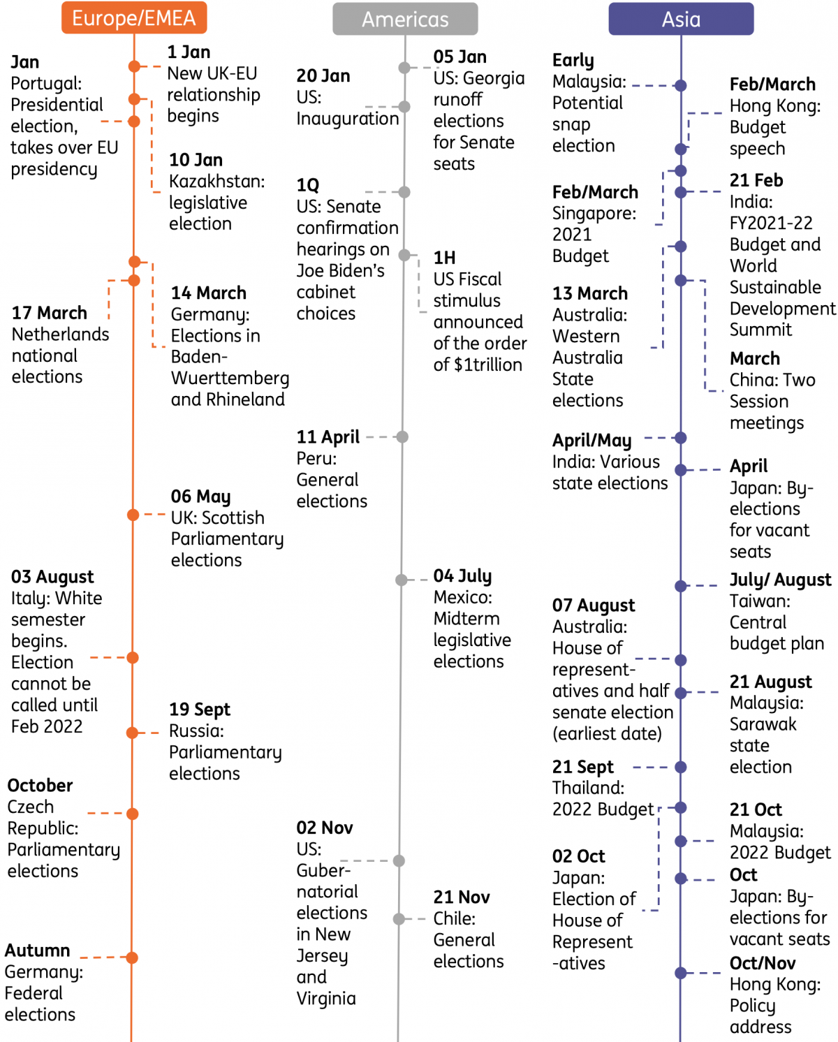 Election Calendar 2022.Key Political Events In 2021 Article Ing Think