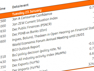 Key things to watch in Developed Markets over the next week