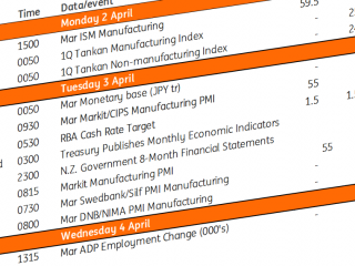 Key events in developed markets next week