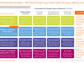 April ECB Meeting Crib Sheet: Will Draghi say it best when he says nothing at all?
