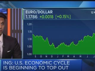 Yellen and Draghi stars of the EUR - USD show