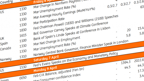 Key events in developed markets next week