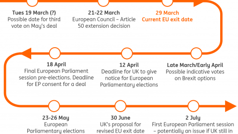 The Brexit timeline as Parliament backs Article 50 extension