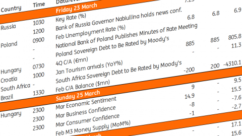 Key events in EMEA and LATAM next week